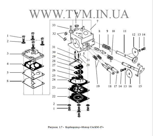 схема запчастей бензопилы МОТОР СИЧ 270, 370 страница 7
